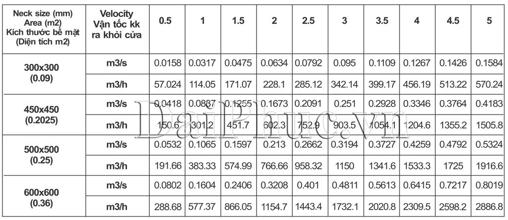 Dữ liệu cơ bản của Cửa tôn soi lỗ