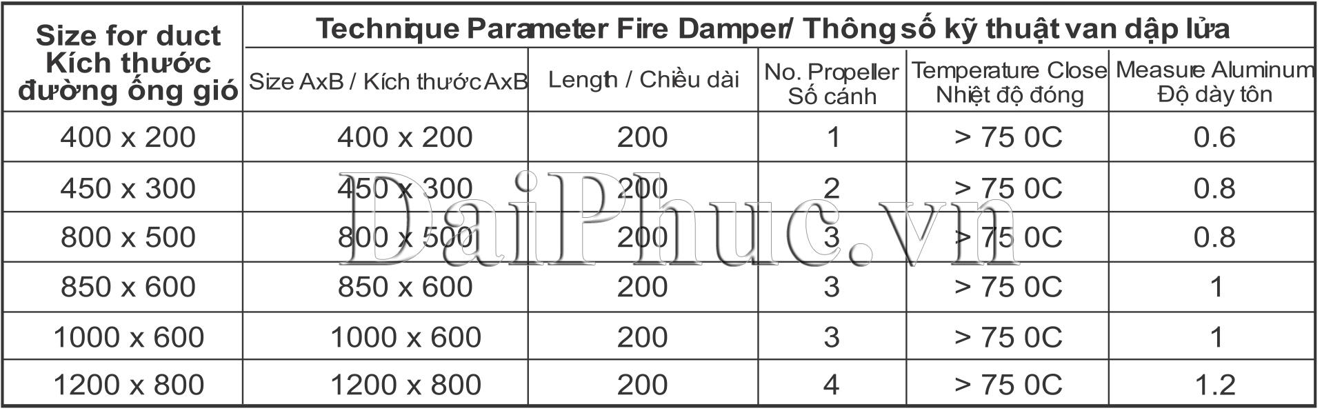 Kích thước vật lý cơ bản của Van dập lửa
