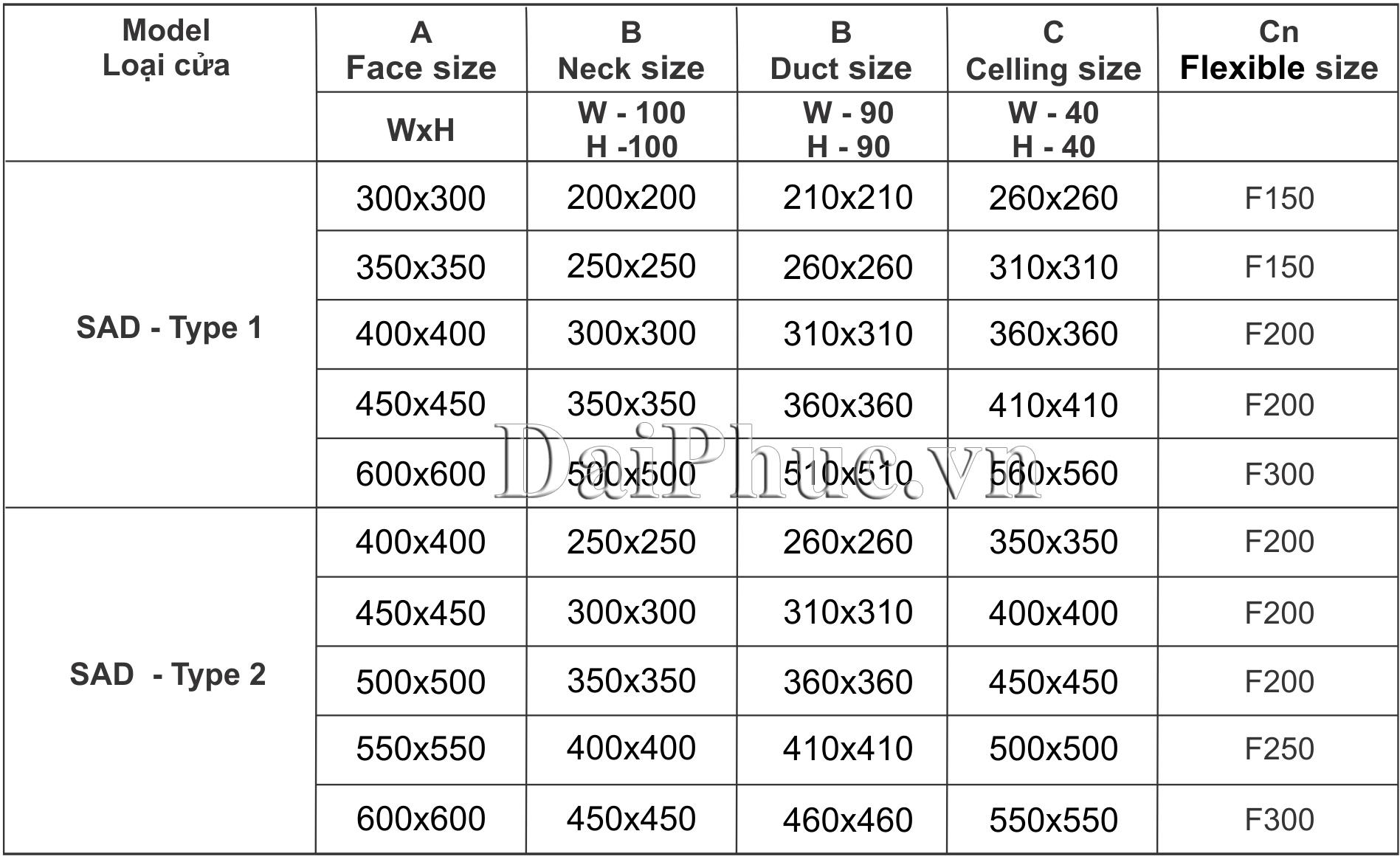 Kích thước vật lý cơ bản của Cửa gió khuếch tán